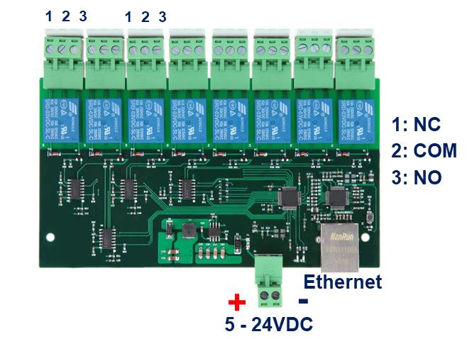 BEM106 LAN/Internet 8 Channel Relay board 5-24V supply